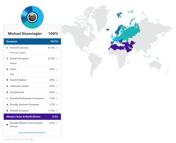 Michael Eisenriegler Ancestry Composition 23andme 2019